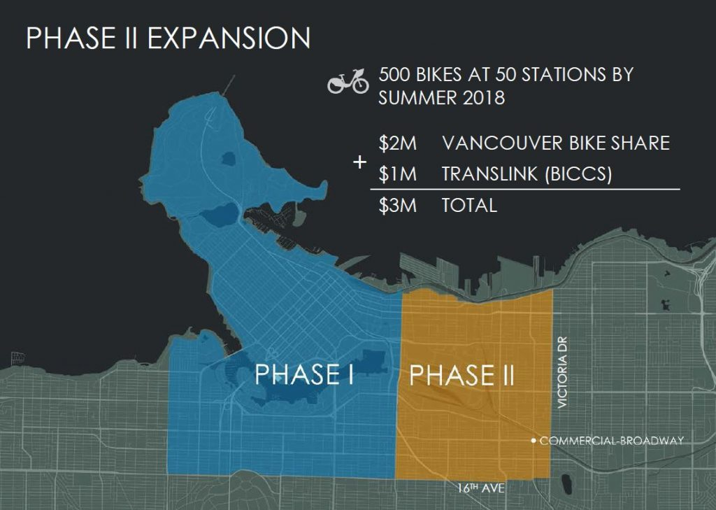 Mobi Phase 2 Expansion