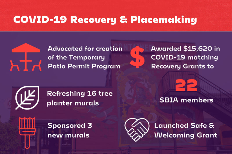 COVID-19 Recovery and Placemaking Highlight